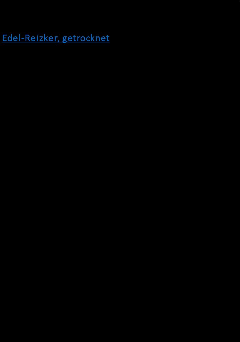 Melatonin Lebensmittel Tabelle
